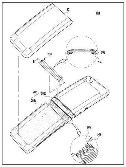三星提交可折叠式屏幕手机外观专利