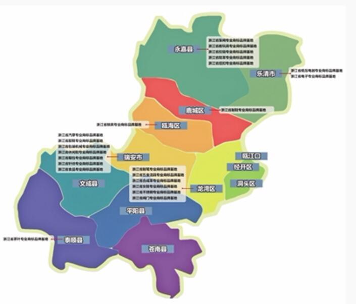 温州市商标战略捷报频传 新增驰名商标2枚 累计69枚