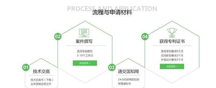三分钟带你了解发明专利申请流程