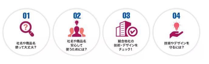 日本专利局解析创业企业知识产权?;?/>                         </a>                          <div class=