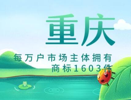 重庆商标注册量达40.86万件 地理标志商标达246件
